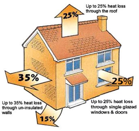 most efficient way to heat a house top 28 most efficient way to heat a house most efficient way to heat a house