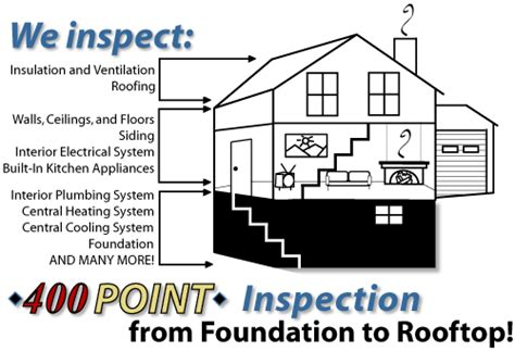 about nashville home inspections