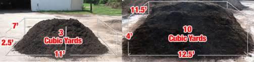 1 Cubic Yard To Faq S Lang Landscape Llc Northeastern Wisconsin Landscaper