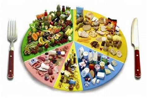 alimentazione sostenibile alimentazione sostenibile che cos 232 usignolonews