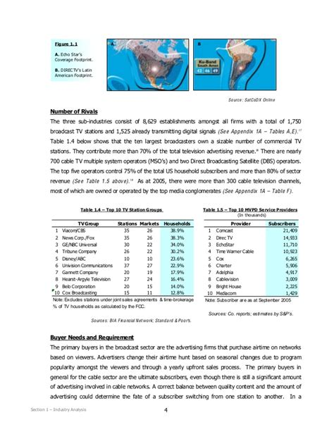 Fox Mba by Strategic Analysis Newscorp Fox Mba Project