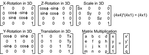 Opinions on transformation matrix C- 4x4 Matrix Inverse