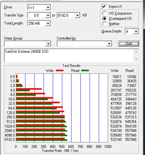 atto bench sandisk extreme 240gb ssd benchmarks and review