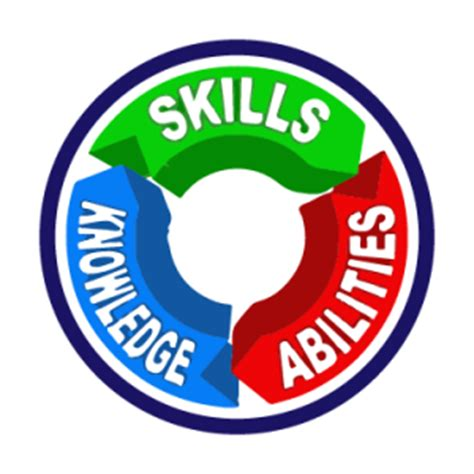 knowledge skills and abilities ksas in career development iresearchnet