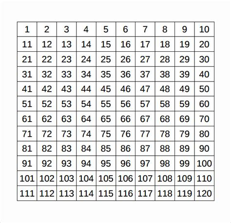 free printable hundreds chart to 200 number names worksheets 187 200 hundreds chart free