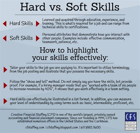 creative financial staffing the difference between and soft skills