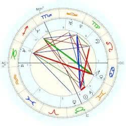 laura harrier birth chart laura freddi horoscope for birth date 19 may 1972 born