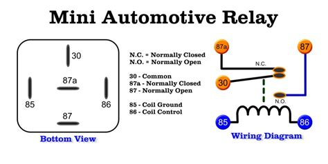 30a automotive relay wiring diagram wiring diagrams