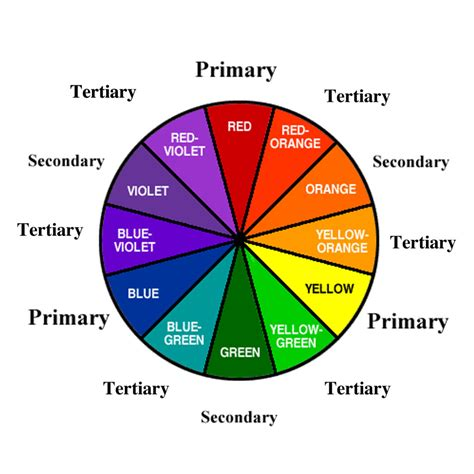 design elements pattern definition elements and principles of design exploring design