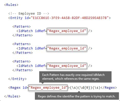 regex pattern xml element create a custom sensitive information type office 365