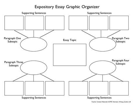 6th Grade Research Paper Graphic Organizer by Expository Writing For 5th Grade Sles Writing Expository Essay Graphic Organizer 1243968