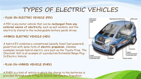 Car Types Of Drive by Electric Vehicles