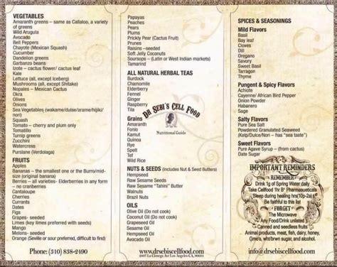 Mucus Free Food Detox Pdf by Dr Sebi Recipes For Alkaline Vegan Living