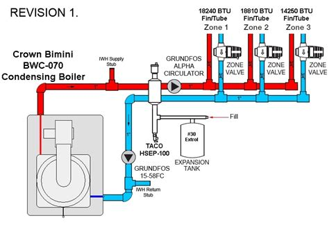 gas boiler diagram piping plumbing and piping diagram