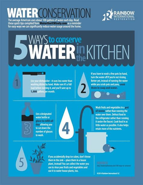 tips from our for how to conserve water in the