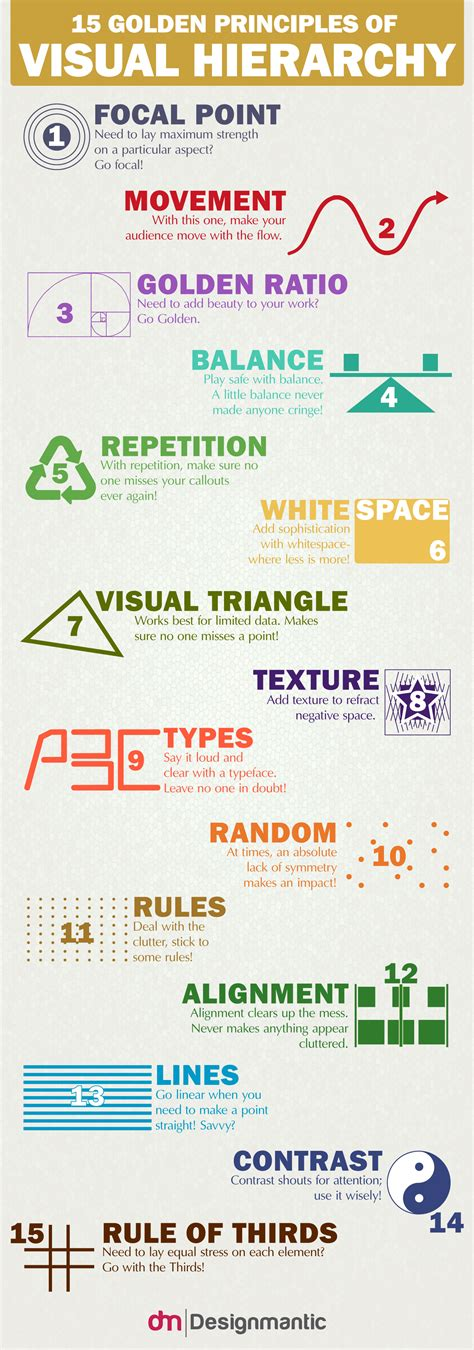 visual pattern exles typography visual hierarchy 28 images type hierarchy