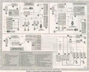 logiciel dialogys renault telecharger rare