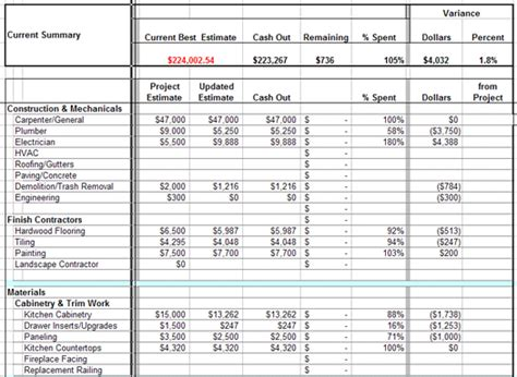 home renovation cost spreadsheet general contractor