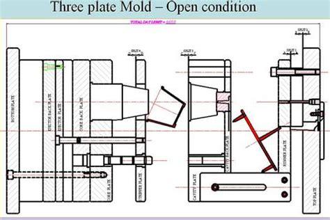Design Of Machine Elements Gate Questions 12 Temblor En