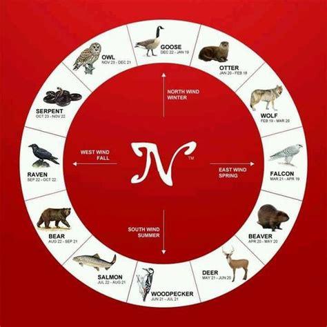 november birth animal native american animal spirit astrology my daughter is