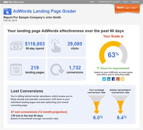 Grade Your Google Adwords Landing Page Wordstream Adwords Account Audit Template