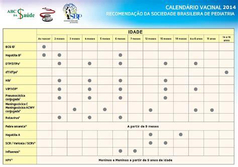 Calendario Vacinal 2014 Calend 225 De Vacina 231 227 O Abc Da Sa 250 De