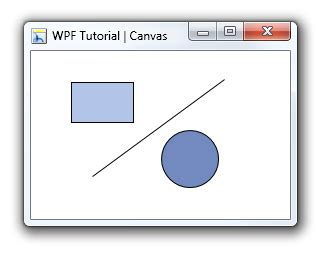 canvas layout wpf wpf tutorial canvas panel