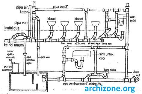 Selang Pembuangan 1 Jalur sistem pembuangan air kotor pada bangunan archizone