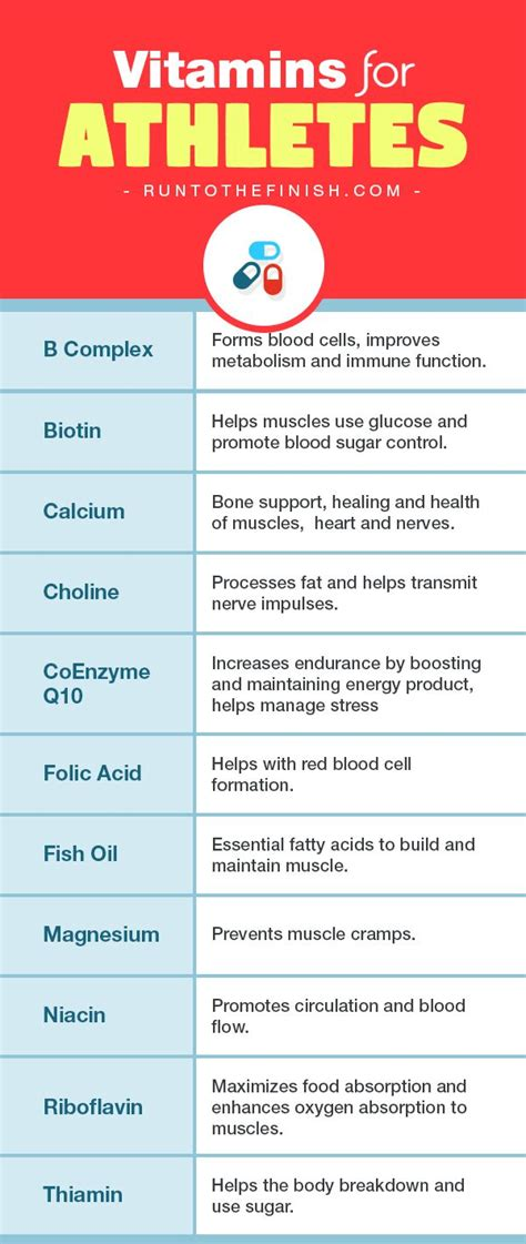 Detox Diet For An Athlete by Best 25 Vitamins Ideas On Detox Supplements