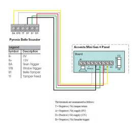 wiring pyronix to honeywell accenta 4 diynot forums