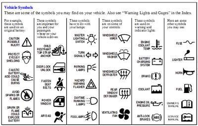 car light symbol meanings solved meaning of dash symbols one light on fixya