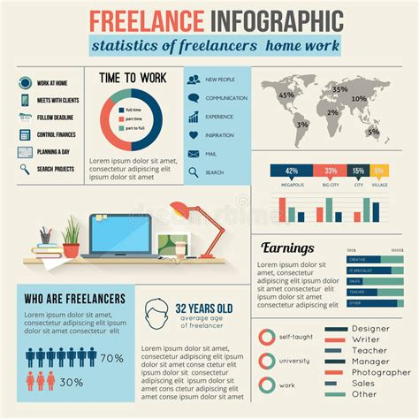 freelance and home work infographic stock vector image 55535839