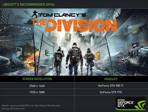 Tom Clancys The Division Requires geforce gtx 970 ubisoft s recommended gpu for the upcoming tom clancy s the division beta test