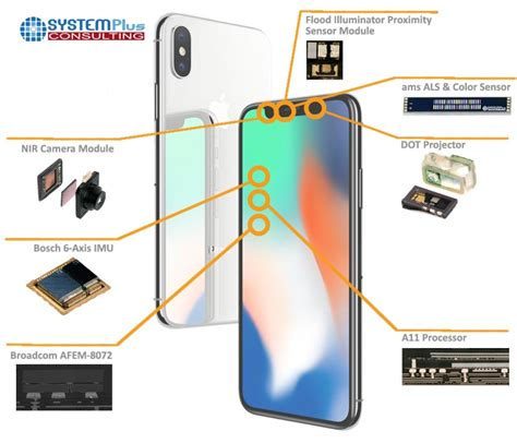 structured light sensor camera apple iphone x special offer system plus consulting