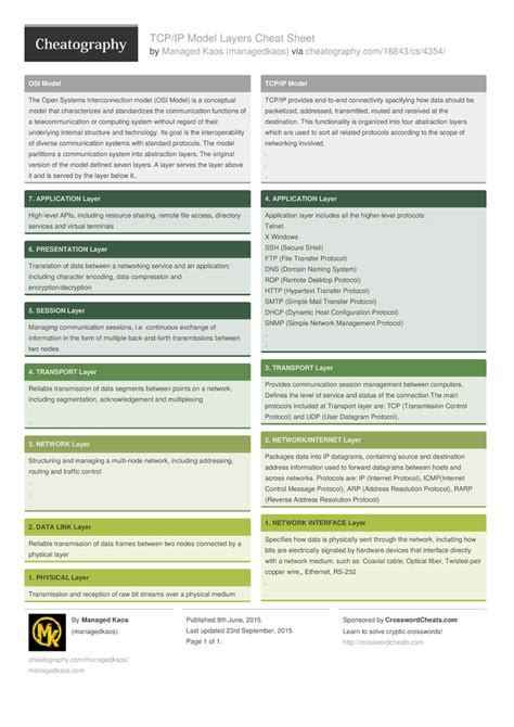 Tcp Ip Model Pdf tcp ip model layers sheet by managedkaos