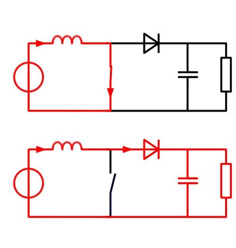 principle of inductors basic principle of inductor 28 images induced current flow fluid pwr petersen coils basic