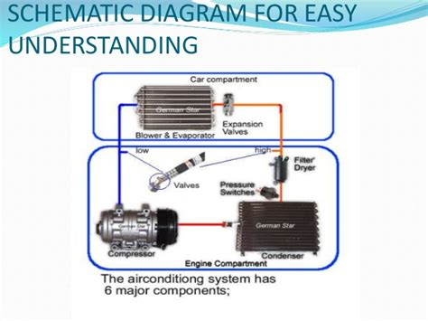 wiring diagram for auto air conditioning auto air