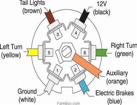trailer wiring diagram 7 way 7 way connector wiring diagram efcaviation