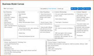 business model canvas examples proposalsheet com