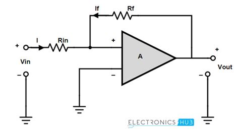 op feedback resistor values closed loop system