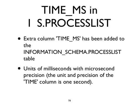xsd datetime pattern milliseconds mariadb 10 the complete tutorial