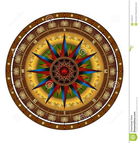 compass wind rose royalty free stock photography image