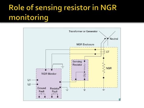 neutral grounding resistor monitor why neutral grounding resisitor need continuous monitoring
