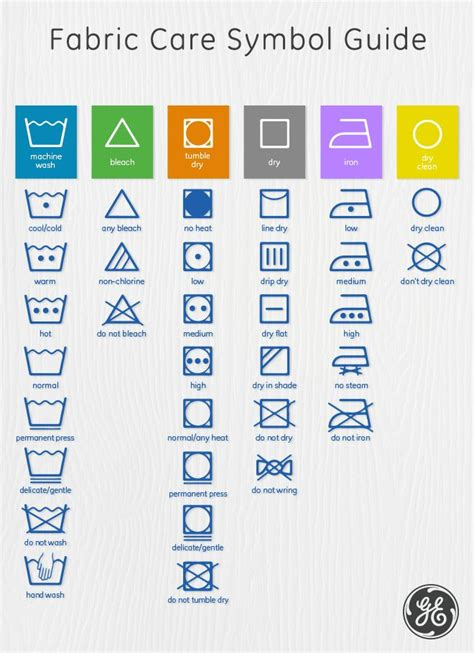 wash with like colors symbol best 25 laundry symbols ideas on laundry room