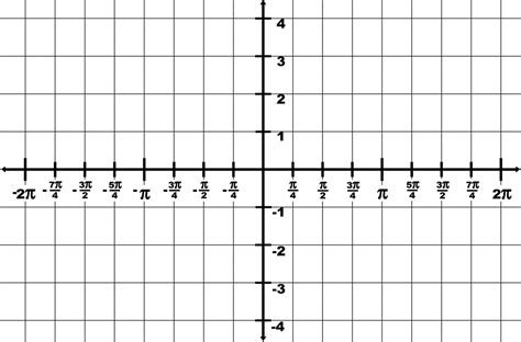 printable graph paper for trig functions trigonometry grid with domain 2π to 2π and range 4 to 4