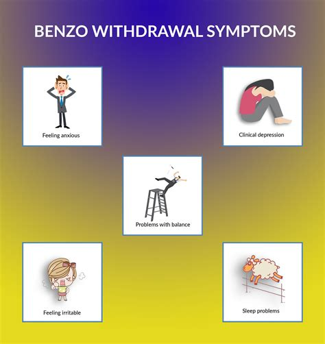 Detox Symptoms And Meanings by How Does Benzo Withdrawal Last