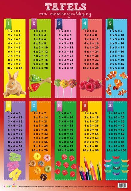 tafels poster wc poster de tafels van vermenigvuldiging 1 stuk nieuw