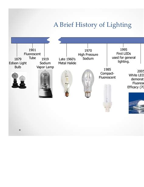 History Of Light by Energy Conservation And The Future Of Lighting