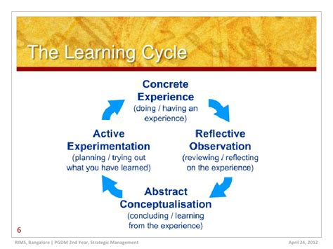 strategic leadership creating a learning organization and an ethical organization chapter ppt learning organizations strategic management