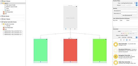 tutorialspoint json perl print json phpsourcecode net